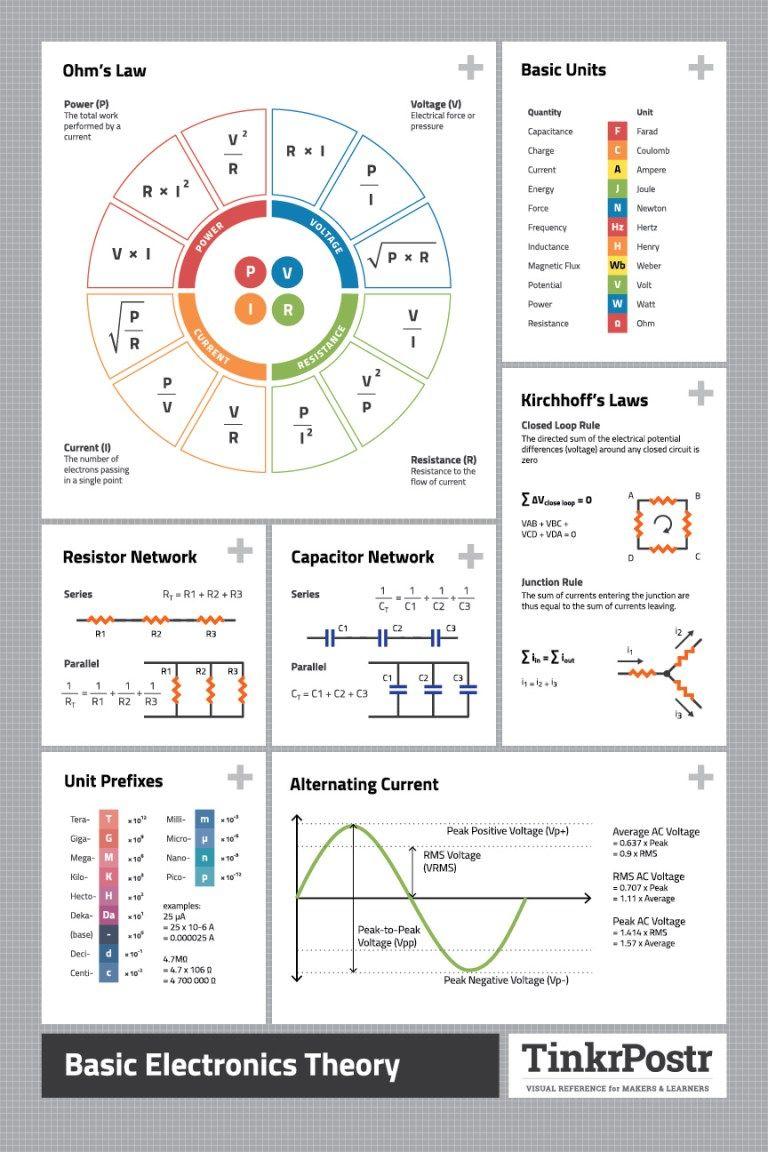 parallel port game shark wiring diagram xv 1345  basic electronics  xv 1345  basic electronics