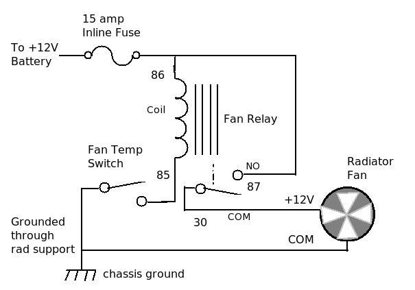 Vf 4683  Electric Desk Fan Wiring Diagram Free Diagram