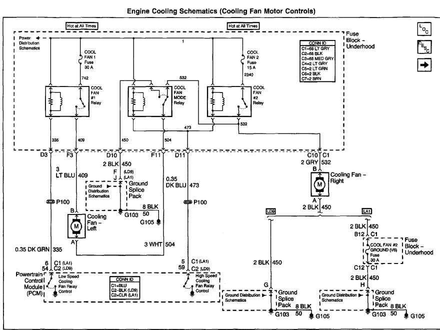 AB_0805] Cooling System Diagram Furthermore 2002 Pontiac Grand Prix  Radiator Schematic WiringAcion Capem Mohammedshrine Librar Wiring 101