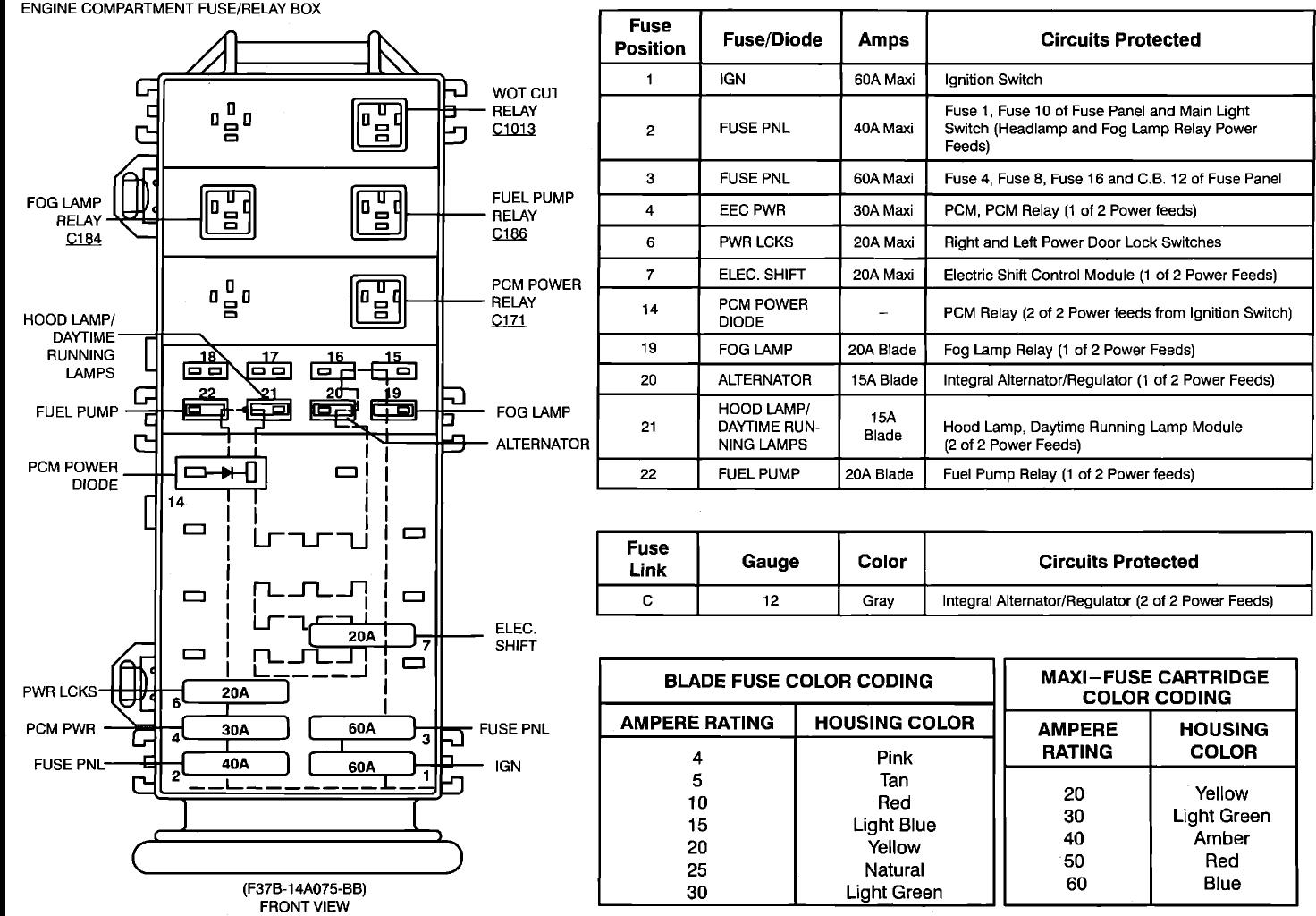 Tech Teazer  2000 Ford Ranger Fuse Panel Diagram