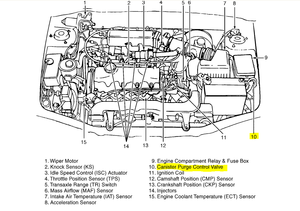KFY_904] 2012 Hyundai Accent Engine Diagram   enthusiast wiring diagram  total   enthusiast.domaza.mxDomaza.mx