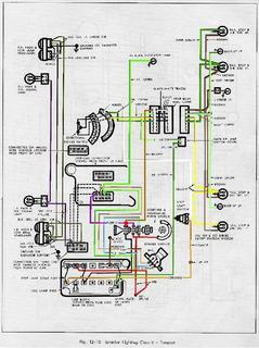 Marvelous 1966 Gto Wiring Schematic Basic Electronics Wiring Diagram Wiring Cloud Counpengheilarigresichrocarnosporgarnagrebsunhorelemohammedshrineorg