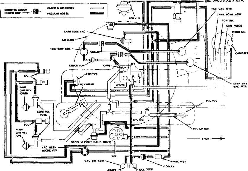 Astonishing Vacuum Diagrams 1984 1991 Jeep Cherokee Xj Jeep Wiring Cloud Mousmenurrecoveryedborg
