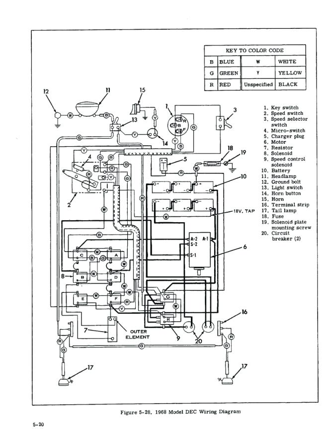 Club Car Battery Charger Wiring Diagram - Wiring Diagram