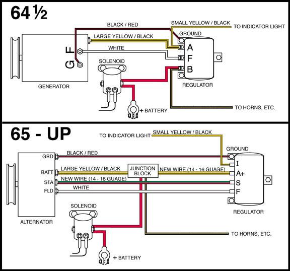 LO_6268] Regulator Wiring Diagram On Ford External Voltage Regulator DiagramSulf Lopla Funi Wigeg Mohammedshrine Librar Wiring 101