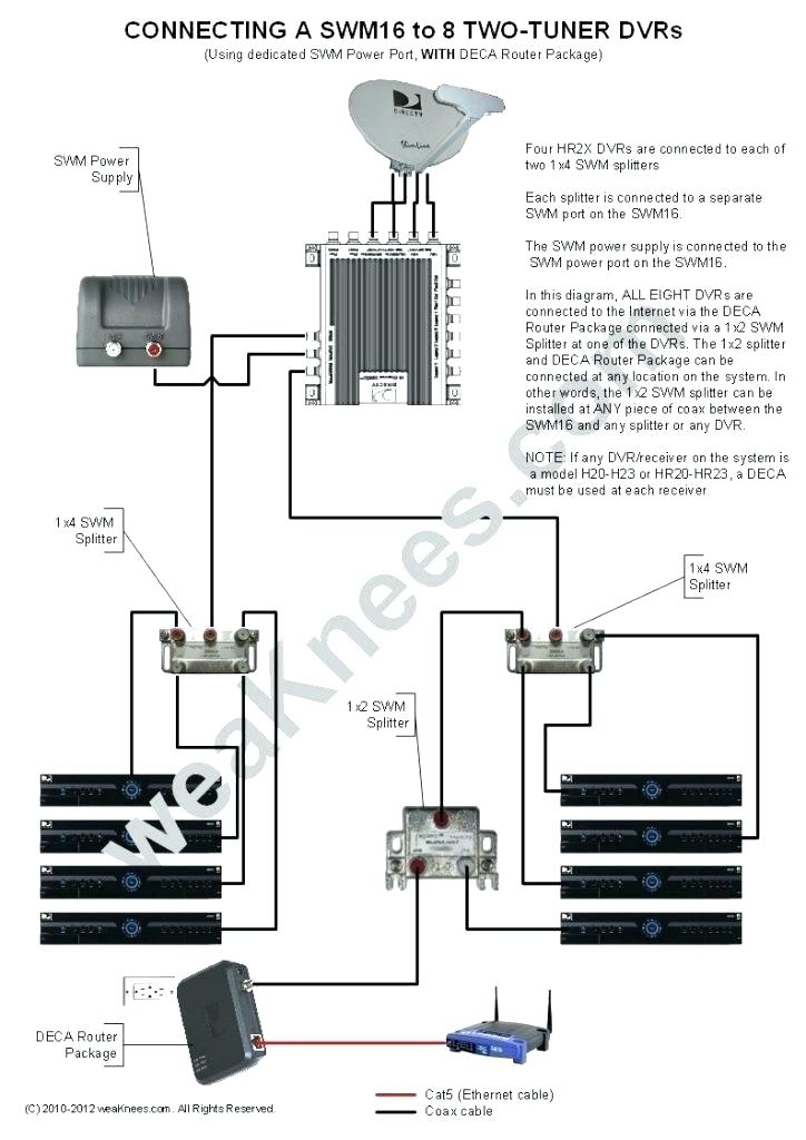 FS_4493] Directv Tv Dish Wiring Diagram Download DiagramPenghe Ilari Gresi Chro Carn Ospor Garna Grebs Unho Rele Mohammedshrine  Librar Wiring 101