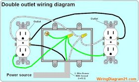2 Gang Receptacle Wiring Diagram 1997 Gmc Jimmy Fuse Box Under Hood Wiring Diagram Schematics