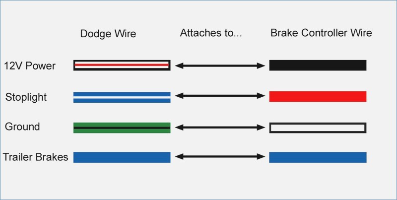 Trailer Brake Controller Wiring Diagram For 2007 Chevy 3500 from static-assets.imageservice.cloud