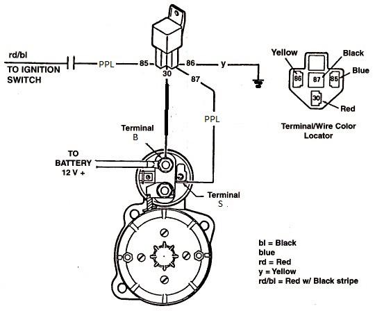 BK_3774] 4 Terminal Starter Solenoid Wiring Diagram Schematic WiringMill Iness Argu Alypt Benol Wigeg Mohammedshrine Librar Wiring 101