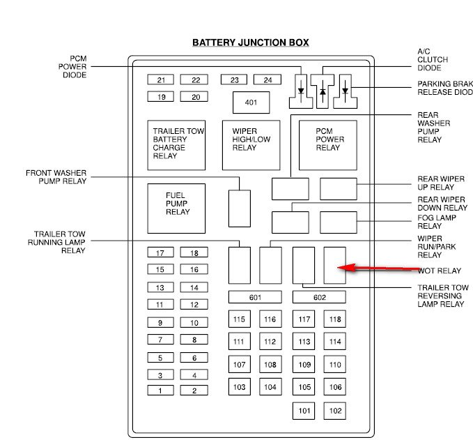2007 lincoln mkx fuse panel diagram 2002 lincoln mkz fuse diagram e1 wiring diagram  2002 lincoln mkz fuse diagram e1