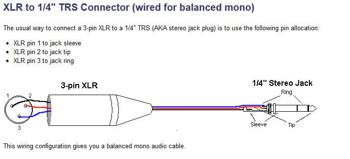 TT_7214] Cable Further Wiring Diagram For 1 4 Trs To Xlr As Well 1 4 Quot  TrsTivexi Tomy Wazos Xolia Gram Stre Hyedi Mohammedshrine Librar Wiring 101