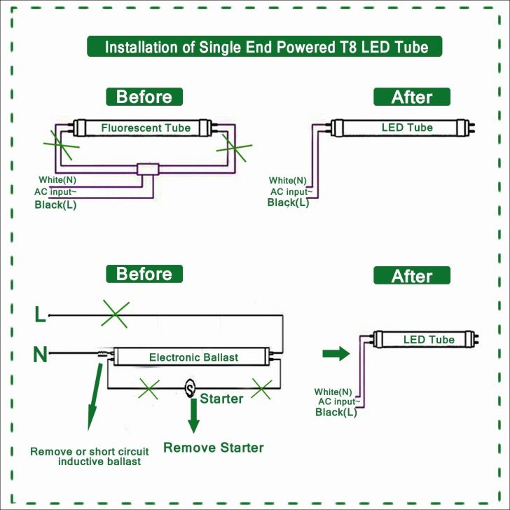 ff0874 t12 electronic ballast wiring diagram fluorescent