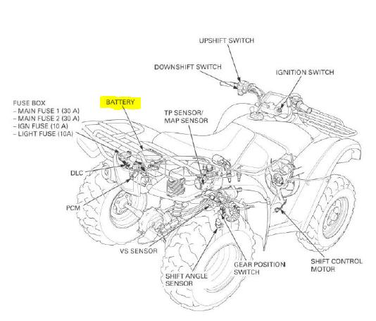[ANLQ_8698]  NW_4153] Honda Foreman 400 Wiring Diagram Starter Solenoid Wiring Diagram  For Free Diagram   2007 Honda 420 Wiring Schematic      Www Mohammedshrine Librar Wiring 101