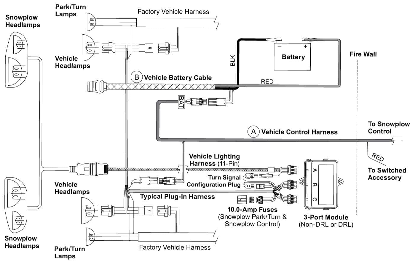 CT_0329] Myers Diamond Plow Wiring DiagramVesi Wigeg Xeira Mohammedshrine Librar Wiring 101