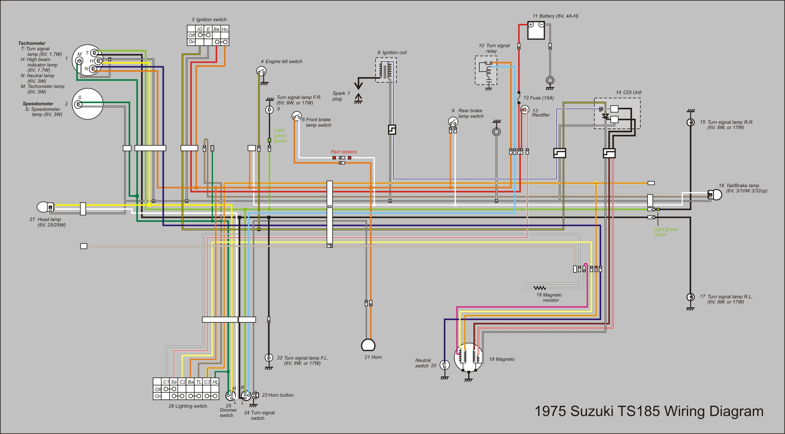 Peachy Suzuki Wire Diagram Wiring Diagram Data Today Wiring Cloud Timewinrebemohammedshrineorg