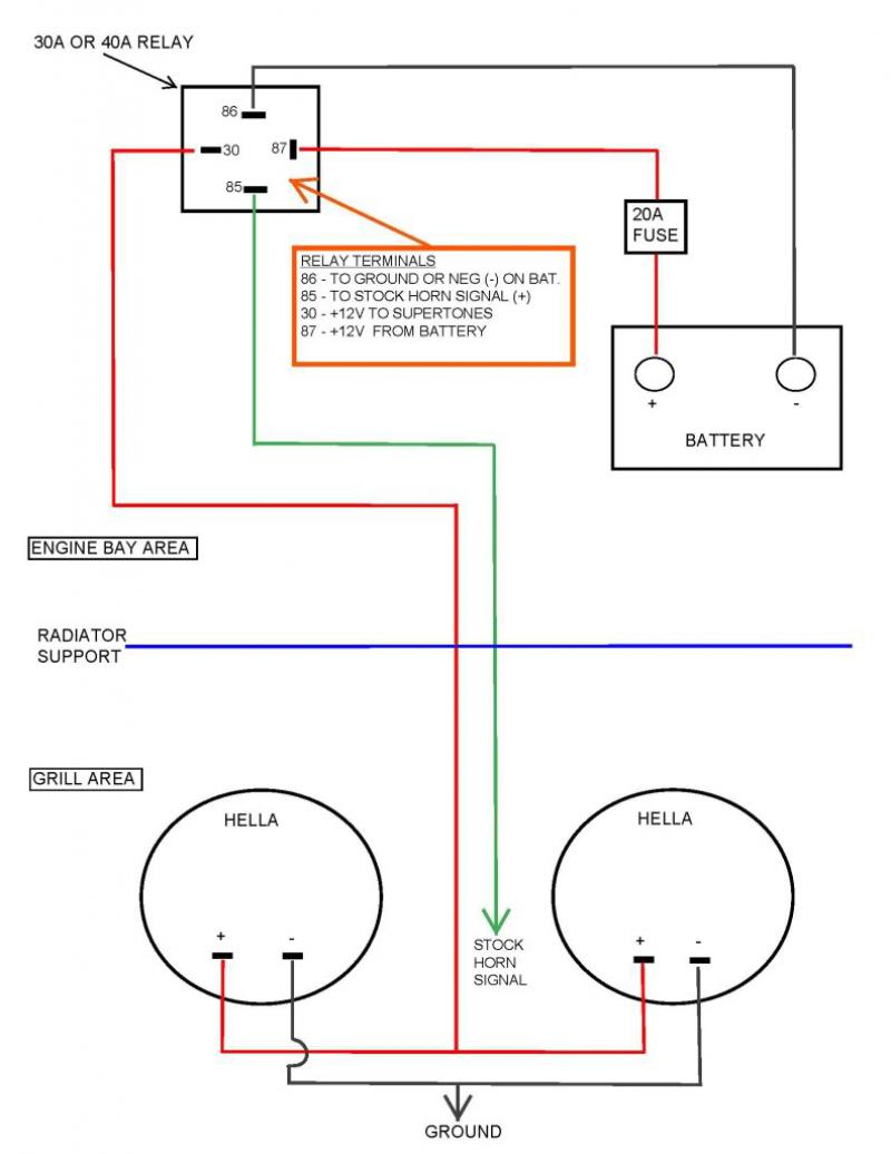 Hella Relay Wiring Diagram from static-assets.imageservice.cloud
