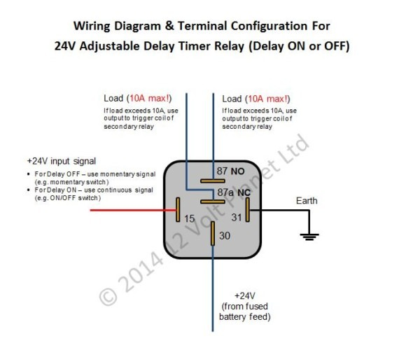 rf_4858] pin ice cube relay wiring diagram furthermore delay relay ...  ponol hapolo mohammedshrine librar wiring 101