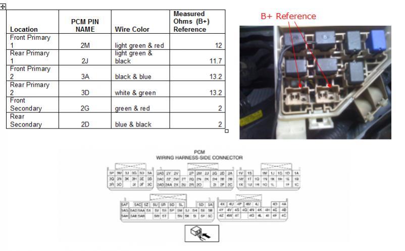 2004 mazda 3 fuel injectors wiring diagram - 1973 honda cb350 wiring harness  - cusshman.tukune.jeanjaures37.fr  wiring diagram resource