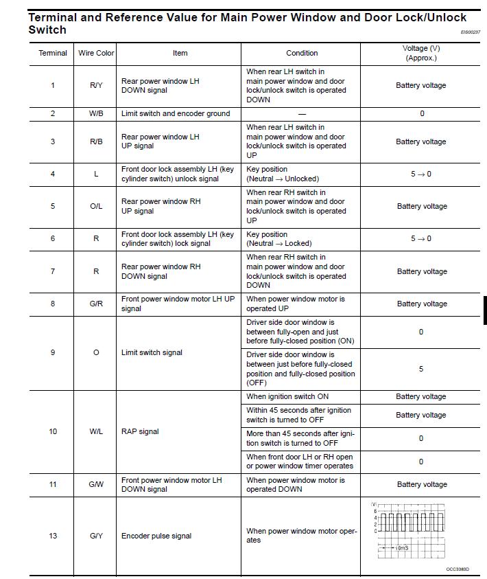 Vc 2116 2004 Nissan Armada Wiring Diagram Free Diagram