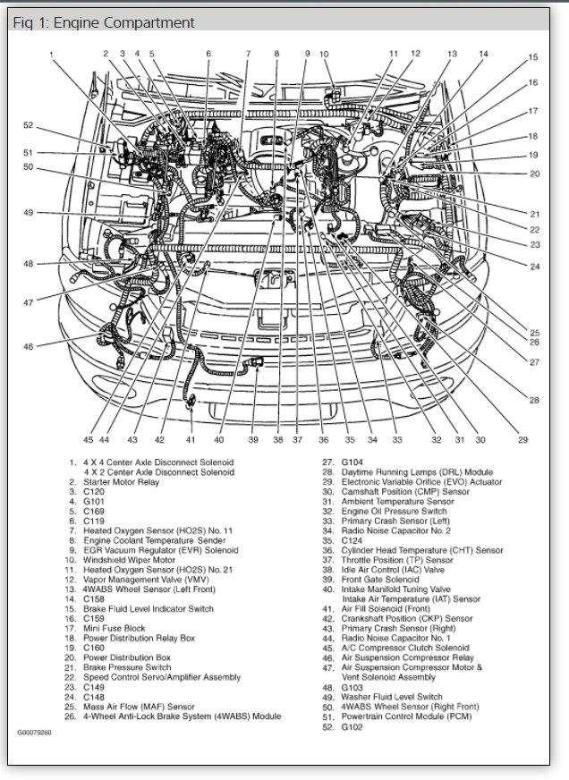 1999 lincoln navigator engine diagram | discus-random number wiring diagram  - discus-random.pistolesimobili.it  wiring diagram library