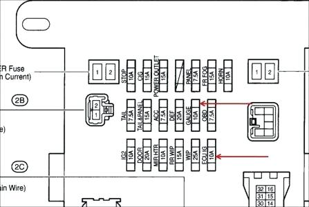 Fine Range Rover Engine Diagram Range Rover Engine Diagram Of Fuse Box V Wiring Cloud Rdonaheevemohammedshrineorg