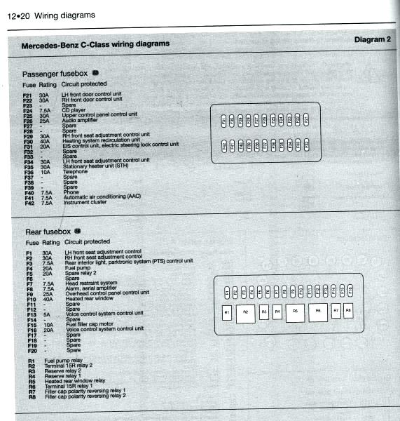 Mercedes W204 Wiring Diagram from static-assets.imageservice.cloud
