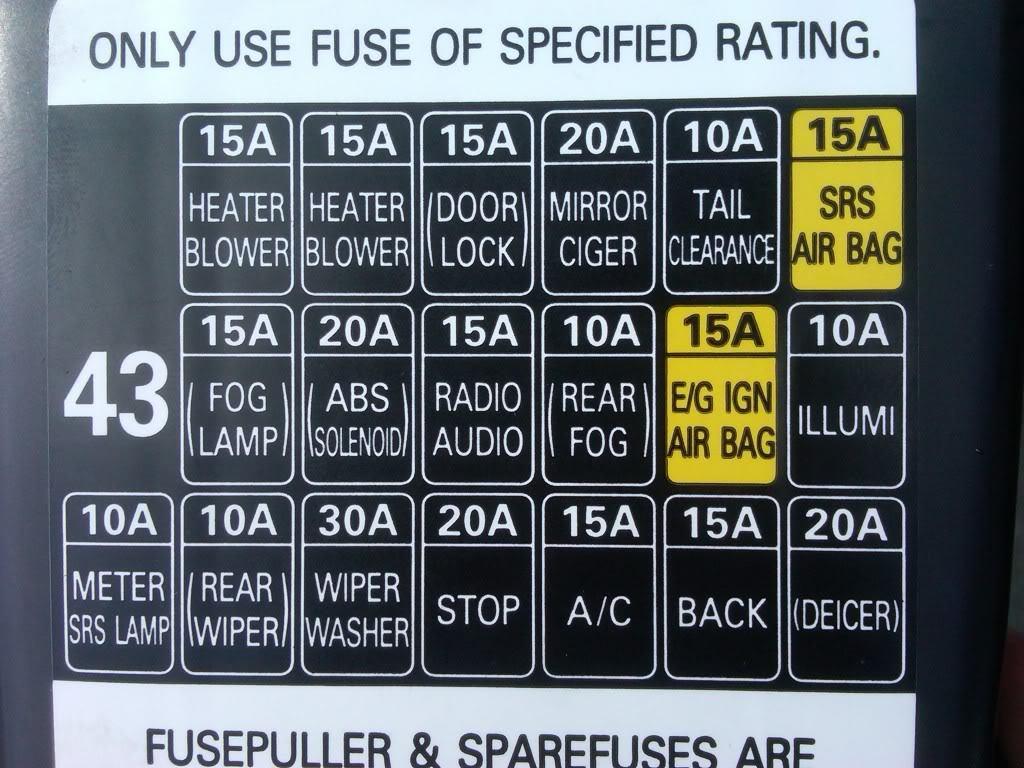 Wr 4377 With 1997 Subaru Impreza Fuse Box Diagram Horn Relay 2000 Subaru Download Diagram