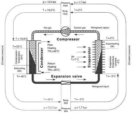 Outstanding Geothermal Heat Pumps Renewable Energy World Wiring Cloud Hemtshollocom
