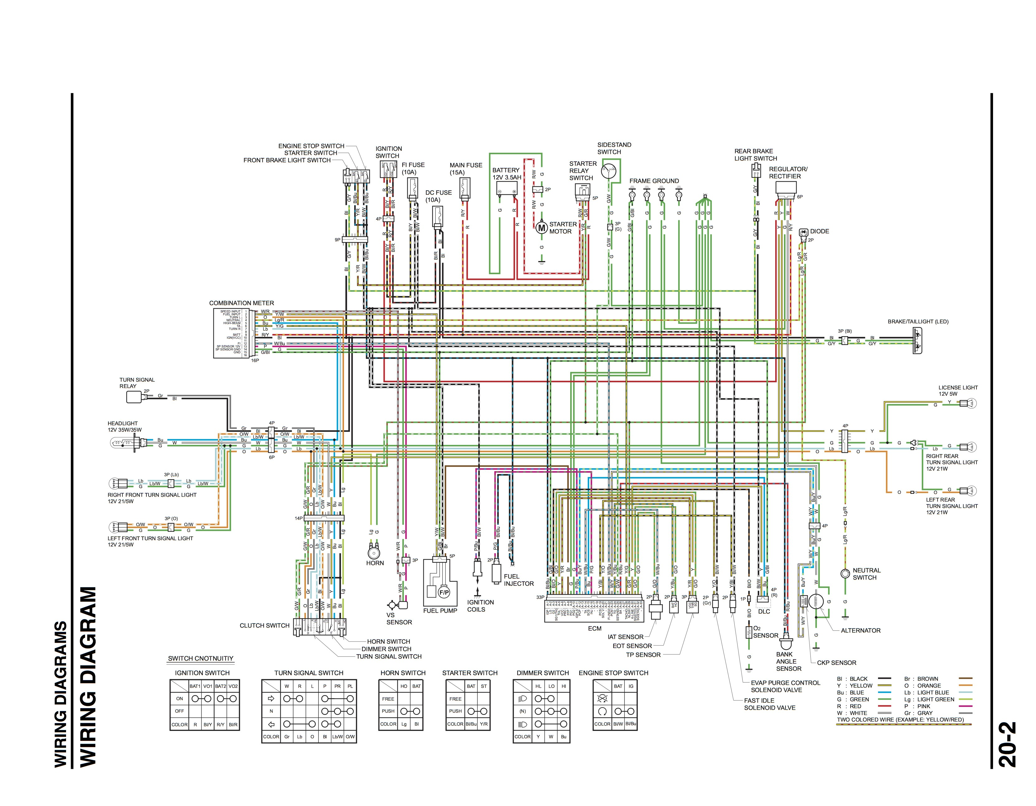 MM_1233] Honda 155 Wiring Harness Diagram Download DiagramTeria Tobiq Mohammedshrine Librar Wiring 101