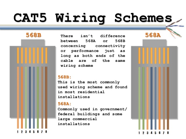 Pdf Cat5E Wiring Diagram from static-assets.imageservice.cloud