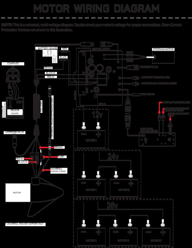 fr_4152] minn kota edge wiring diagram schematic wiring  olyti over pala ophag inkl props omit nekout expe nnigh benkeme  mohammedshrine librar wiring 101