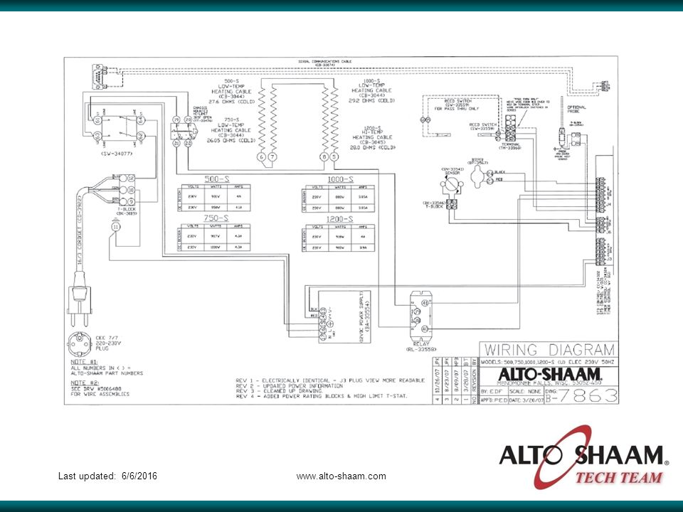 Fabulous Alto Shaam Wiring Diagram Wiring Diagram Pmz Wiring Cloud Ostrrenstrafr09Org