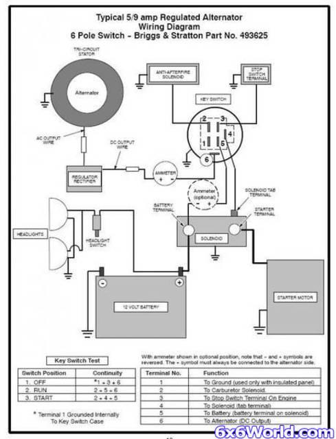 [ZTBE_9966]  Indak Switch Wiring Diagram - Triton Boat Wiring Schematics for Wiring  Diagram Schematics   Indak Key Switch Wiring Diagram For A      Wiring Diagram Schematics