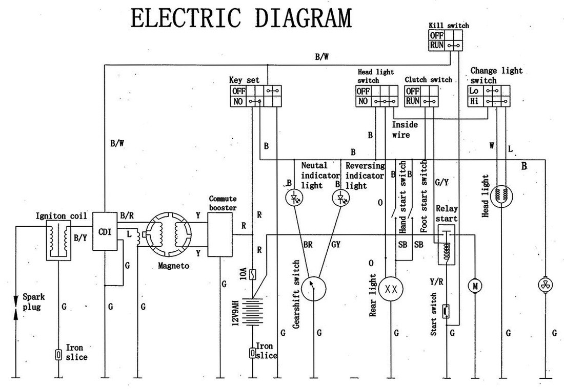 ln_6498] qiye mini chopper wiring diagram wiring diagram  socad proe hapolo mohammedshrine librar wiring 101