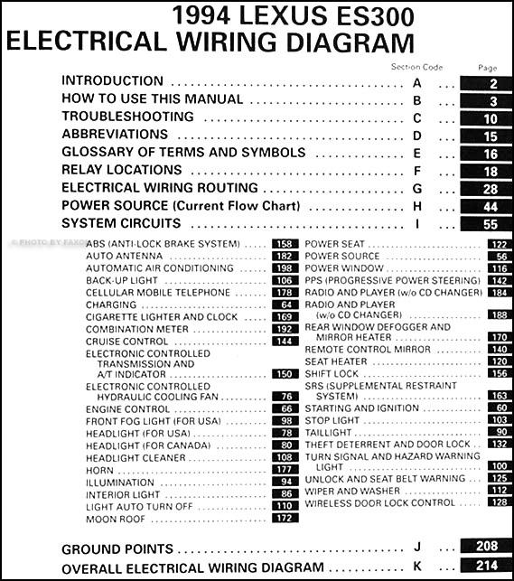 GT_5583] 1994 Lexus Es300 Wiring Diagram Download DiagramItive Tivexi Mohammedshrine Librar Wiring 101