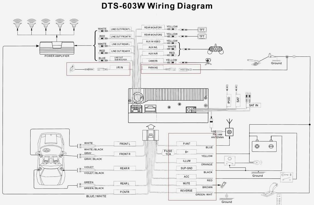 Outstanding 2005 Chevy Factory Radio Wiring Diagram For Trailblazer Of Wiring Cloud Ostrrenstrafr09Org