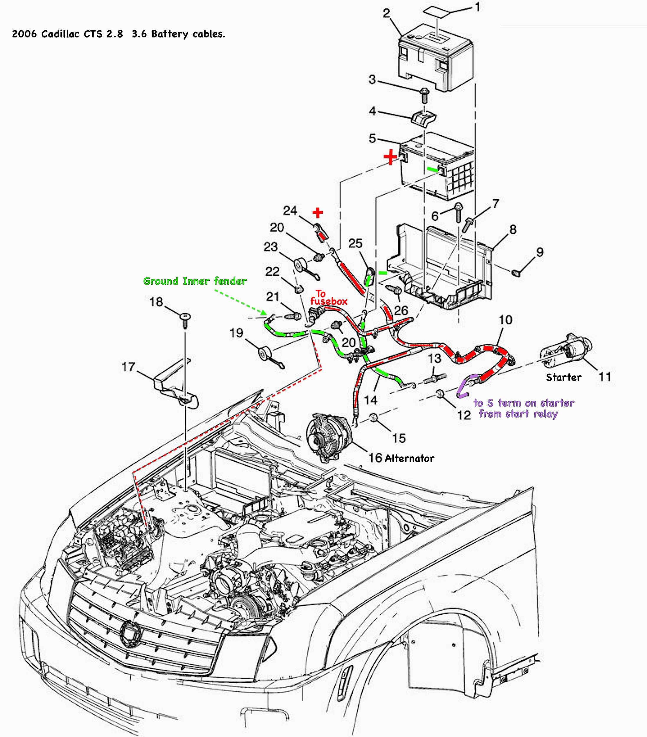 2006 cadillac sts engine diagram | wiring diagrams post solution  wiring diagram library