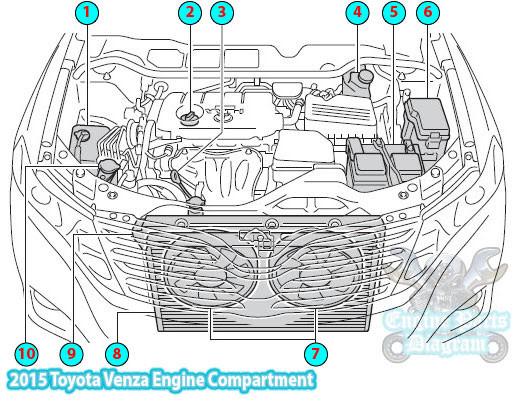 2005 Toyota Rav4 Engine Diagram Wiring Diagram Tan Browse A Tan Browse A Bowlingronta It