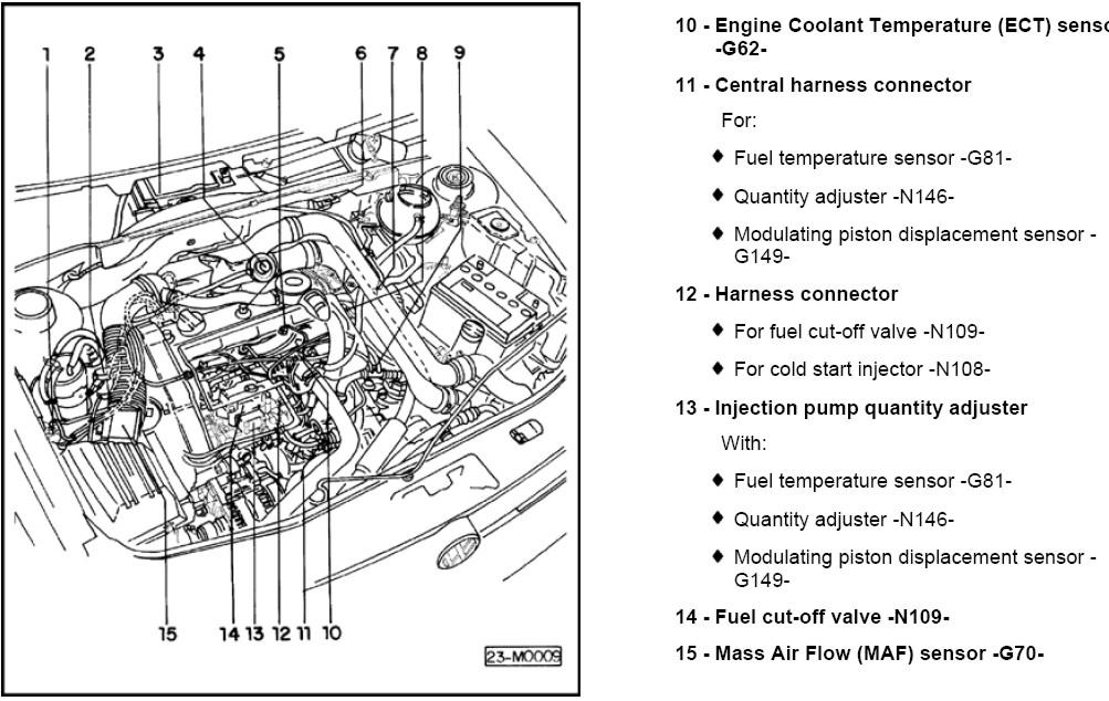 Vw Jetta Engine Diagram Wiring Diagram Region Other A Region Other A Saleebalocchi It