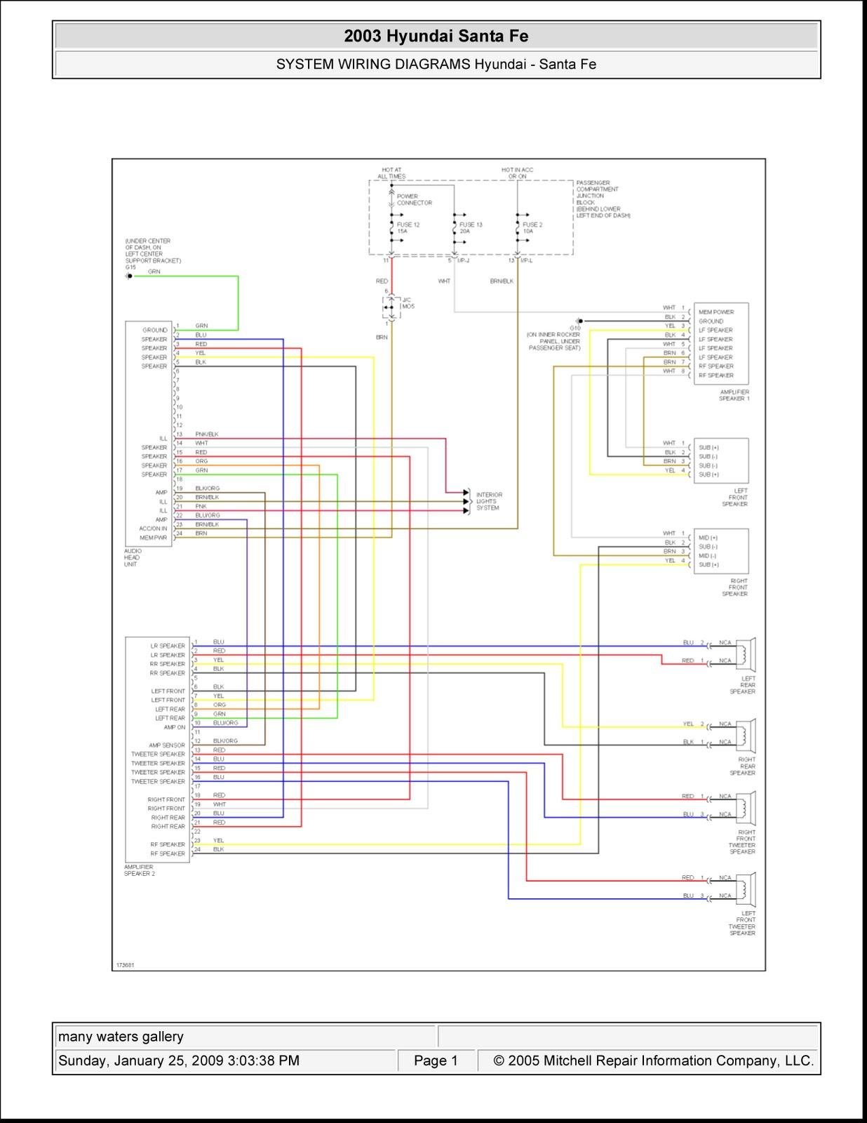 Phenomenal 2005 Hyundai Elantra Stereo Wiring Diagram Diagram Data Schema Wiring Cloud Staixaidewilluminateatxorg