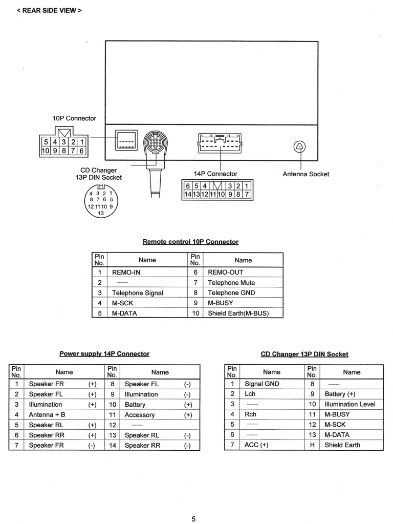Mitsubishi Magna Head Unit Wiring Diagram