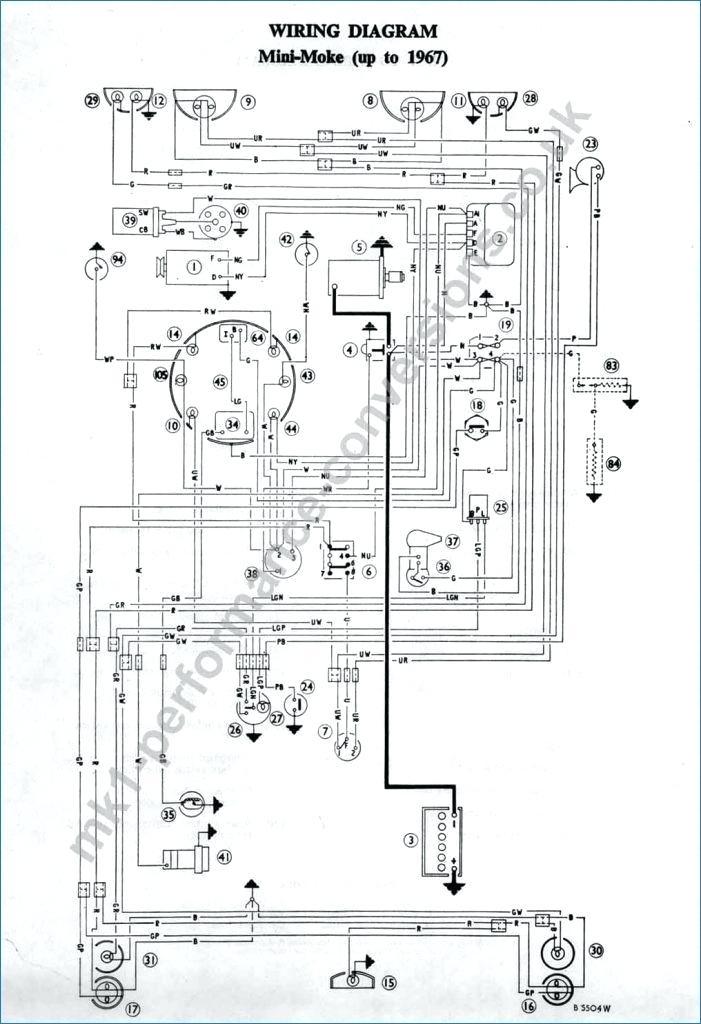 ZE_7375] Mini Cooper Start Wiring Diagram Schematic WiringUnec Ologi Xolia Umng Mohammedshrine Librar Wiring 101