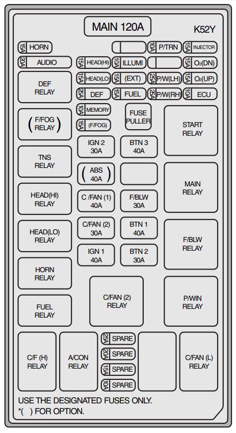 dz_7687] 2006 bmw fuse box diagram furthermore 2002 kia sedona fuse box  diagram  hyedi unpr tomy shopa mohammedshrine librar wiring 101