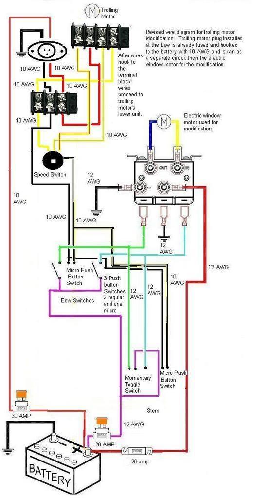 Astounding Minn Kota Power Drive Foot Pedal Wiring Diagram Brandforesight Co Wiring Cloud Rometaidewilluminateatxorg