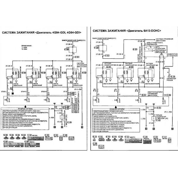 Magnificent Mitsubishi 4G64 Wiring Diagram Wiring Diagram Schematics Wiring Cloud Staixaidewilluminateatxorg