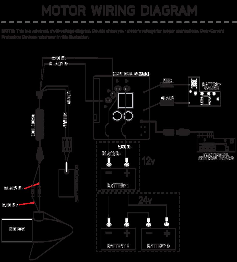 AL_7214] Minn Kota Wiring Diagram For Turbo Download DiagramSarc Mous Lectr Ical Perm Sple Hendil Mohammedshrine Librar Wiring 101