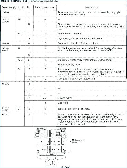 Rab Regulator Wiring Diagram 12a 460 Volt Plug Wiring Diagrams Fiats128 Corolla Waystar Fr