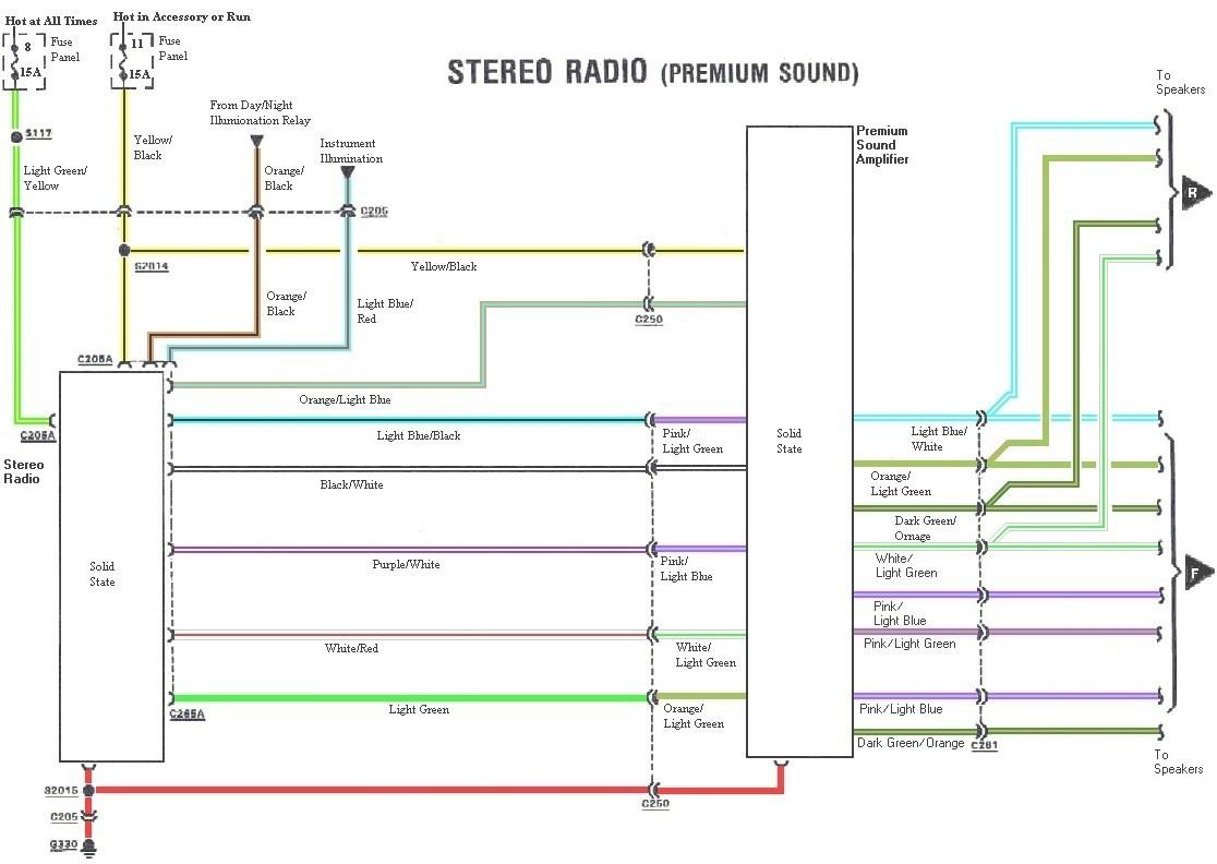 99 F250 Radio Wiring Diagram - Stratocaster Wiring Diagram For Guitar for Wiring  Diagram Schematics   Ford F100 Radio Wiring Diagram      Wiring Diagram Schematics
