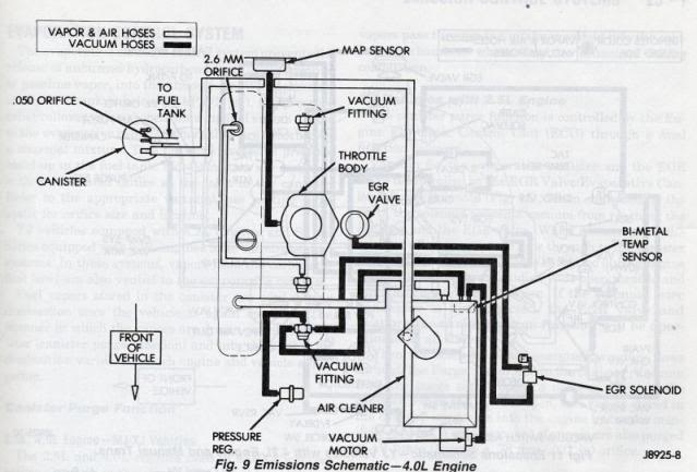 97 Jeep Vacuum Line Diagrams Selector Switch Wiring Schematic Jimny Waystar Fr