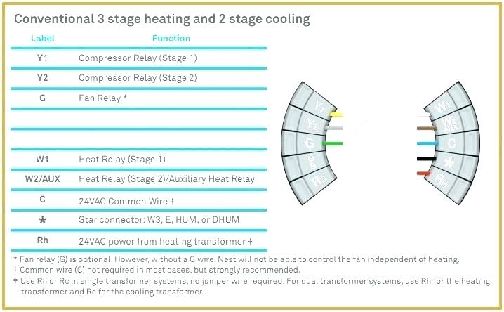 Nest Wiring Diagram Single Stage - Database